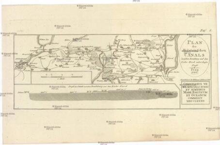 PLAN des Holsteinschen CANALS Zwischen Rendsburg und dem Kieler Fiord nebst dessen Profil