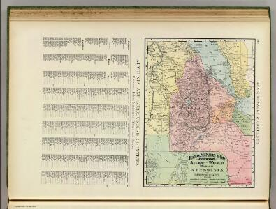 Abyssinia, surrounding countries.