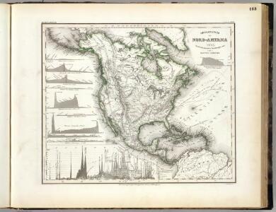 Bergsystem, Nord-America.