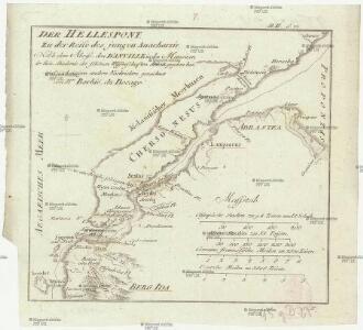 Der Hellespont