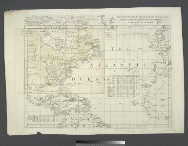 Chart of the Atlantic Ocean, with the British, French, & Spanish settlements in North America and the West Indies : as also on the coast of Africa / by Thos. Jefferys, geographer to His Majesty.