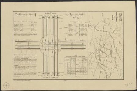Tableau indicatif du chemin de fer, 1837 ; Carte des chemins de fer de la Belgique