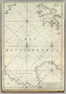 Carte De La Mer Mediterranee.  VIII.