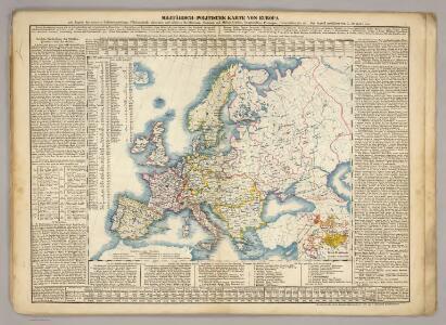 Militarisch-politische Karte von Europa.