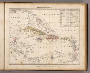 Westindische Inseln.