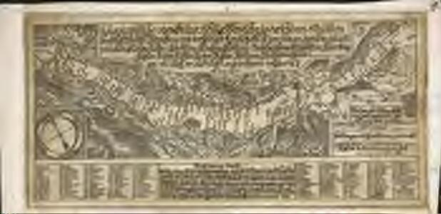 Geographische oder grund=richtige Verzeichnus der schönen Situation der Statt Zürich ihres Sees und der selbigen Landschaft