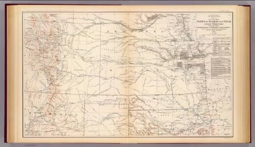 Kansas, Texas, Indian Territory.