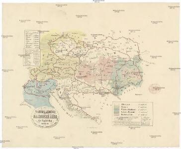 Národní zeměvid Rakouské říše